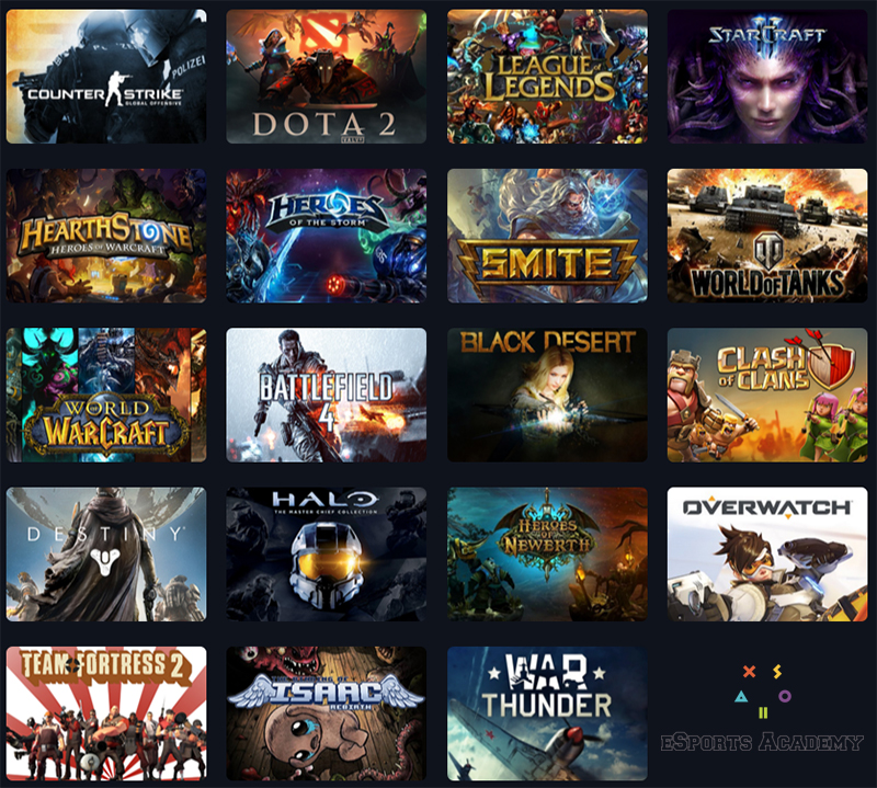 Esports Games - The Rise Of Esports In 2020